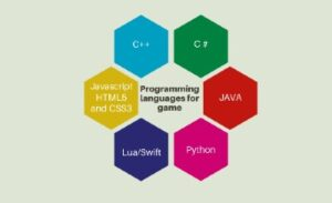 10 best programming languages for game development